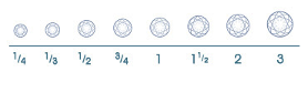 Chart showing different diamond carat weights